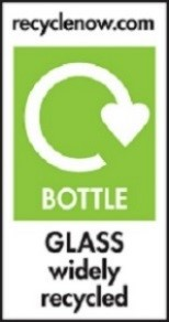 Recycling Signs, how well do you know them?